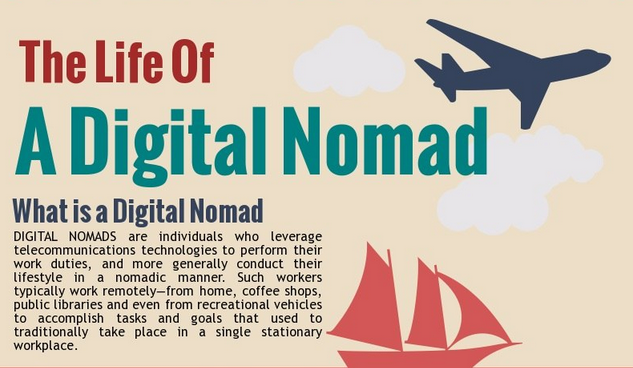 The Life Of A Digital Nomad [Infographic]