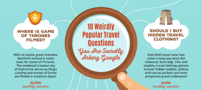 10 Weirdly Popular Travel Questions
